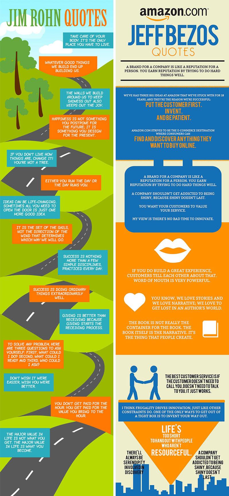 LtdCart Lifetime Deal 7 premium Infographics templates