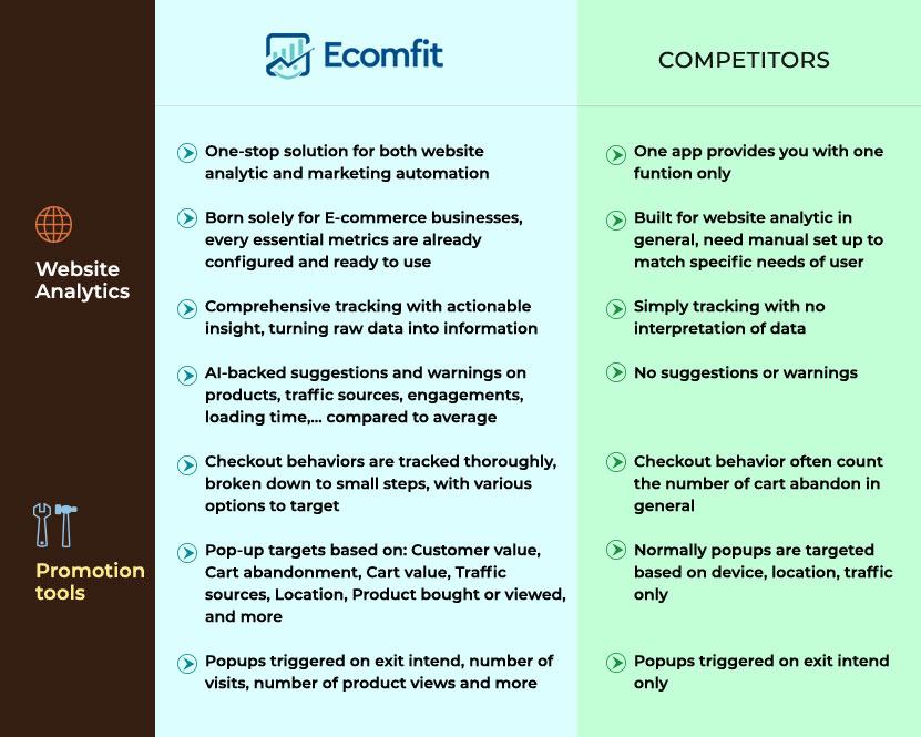 Ecomfit