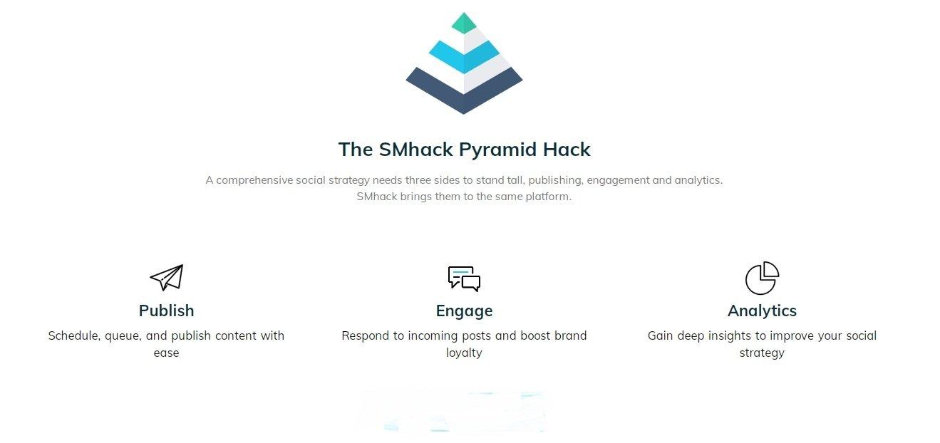 SMhack Lifetime Deal Basic Plan