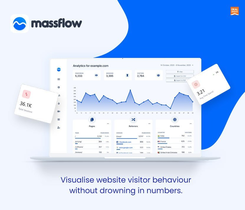 Massflow Lifetime Deal