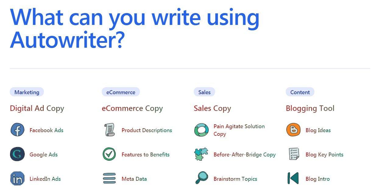 AutoWriter Lifetime Deal